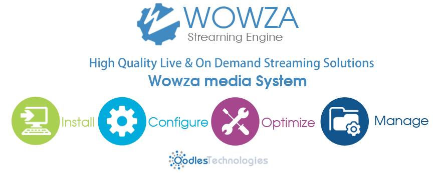 Wowza media server,wowza streaming server